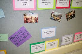 Ideas For Decorating The Secondary English Classroom