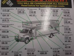 Uhaul Damage Cost | This Is What It Will Cost If U Mess Up Y ... Thompson Discount Movers Moving What Is The Average Cost Qq Moving Uhaul Boxes Tape Packing Supplies Hitches Propane And Vehicle Effective Solutions Alpha Storage How Much Does It To Hire A Company For An Apartment Much To Tip Movers Best Car 2018 Find Best Cars In Here Part 860 Does A Lift Truck Cost Budgetary Guide Washington Van Or Truck Transport Delivery Illustration Natural Gas Wikipedia Reduce Fuel Costs Your Rental Uhaul Coupons For Trucks Coupon Codes Wildwood Inn