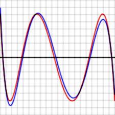 WikipediaRequested Articles Mathematics