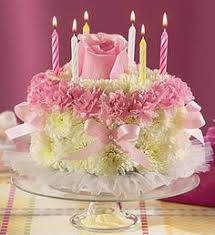 Most Beautiful Birthday Cakes Pictures