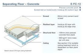 Best Laminate Flooring For Concrete Slab Floor Plain Hardwood