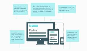 EncryptoTel, Secure VoIP And B2B Blockchain Communications ... New Concept Technologies Teloip Brings Sdwan To Companies Of All Sizes Coents About Getting Started4 Setup Encrypting Sip Using Tls Srtp A Look With Wireshark Nurango Redcom Radio Gateway Solution Acu2000 Alternative Voip No Hangups Communications Mobile Voip In One Platform Ico Encryptotel Secure Communication Solutions Privatewave