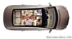 Luxury Suv With Second Row Captain Chairs by Would You Like An Aisle Seat In Your Suv Wsj