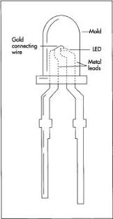 how light emitting diode led is made material manufacture