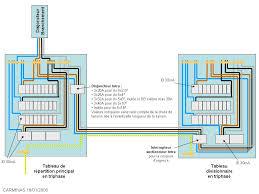 forum électricité tableau divisionnaire en triphasé problèmes