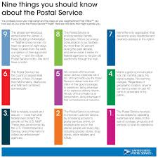 Nine things you should know about the Postal Service Postal Posts