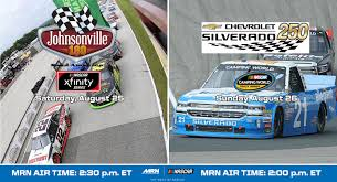 Road America/Canadian Tire Race Center - MRN - Motor Racing Network