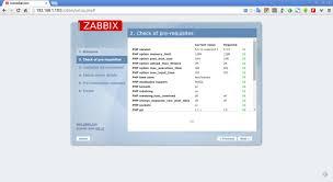 Cara Install Lamp Ubuntu 1404 by How To Install Zabbix On Ubuntu 15 10 Unixmen