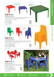 KCS Catalogue Outdoor Furniture 2018/19 By KCS_UK - Issuu Kids Resin Table Rental Buy Ding Tables At Best Price Online Lazadacomph Diy Epoxy Coffee A Beautiful Mess Balcony Chair And Design Ideas For Urban Outdoors Zhejiang Zhuoli Metal Products Co Ltd Fniture Wicker Rattan Fniture Cheap Unique Bar Sets Poly Wooden Stool Outdoor Garden Barstoolpatio Square Inches For Rectangular Cover Clearance Gardening Oh Geon Creates Sculptural Chair From Resin Sawdust Exciting White Patio Set Faszinierend Pub And Chairs