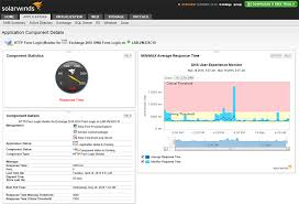 Email Server Performance Monitoring Software | SolarWinds Resource Center Solarwinds Cfiguracion De Ip Sla Youtube Pci Dss Compliance Tools Management Software For It Inventory Hdware Migrated Report Writer Reports Missing From The Orion Web Console Solarwinds Vs Nagios Bandwidth Network Monitoring Review Netflow Traffic Analyzer 3100 Servicenow Integration Npm Sam Manage Change And Avoid Costly Errors With Address Sevone Performance Monitors Compared