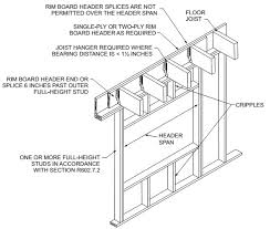 Distance Between Floor Joists Canada by Chapter 6 Wall Construction Irc 2015 Upcodes