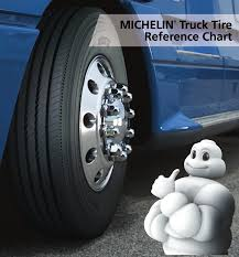 MICHELIN Truck Tire Reference Chart 128 Transervice Express Transport 6724 Michelin Truck Xde Ms 11r245g Tire Shop Your Way Online Truck Tires 265 65 18 Tread Depth Is 1032 19244103 Fundamentals Of Semitrailer Tire Management Scs Softwares Blog Fan Pack Industry First As Michelin Launches New Truck Tyre Wisixmonth Dealer Base Price List Pdf Adds New Sizes To Popular Defender Ltx Lineup 750 16 Light Semi Price Hikes For Bridgestone And Fleet Owner The X Works Grip D Designed Exceptional