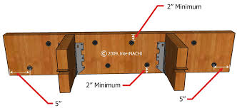 Floor Joist Span Table Deck by Deck Inspection Guide U2013 The Internachi Home Inspector