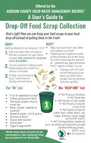 Waste Management Christmas Tree Pickup Schedule by Acswmd Recycling And Waste Disposal Information For Addison