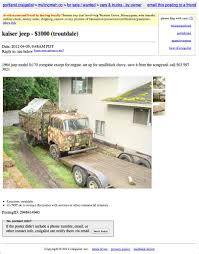 Craigslist Salem Oregon