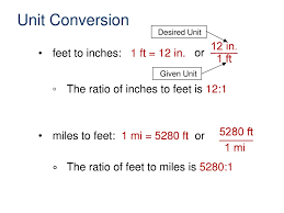 Ex Length Conversions Miles To Inches Miles To Yards YouTube