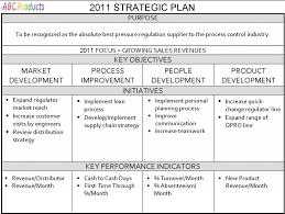 Business Plan Template Small Association