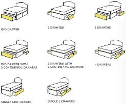 bed base types explained sprung edge bed base solid divan base