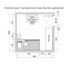chambre de 9m2 amenagement chambre 9m2 cgrio