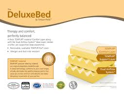 Dust Mite Bed Covers by The Deluxebed By Tempur Pedic Mattresses