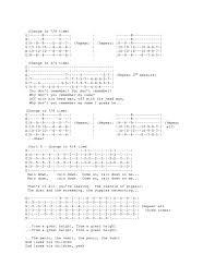 Eddie Vedder No Ceiling Ukulele Chords by Thom Yorke Stairway To Honolulu