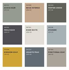 colour trends for 2020 sherwin williams forecast