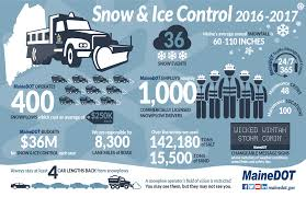 Winter Driving Tips | MaineDOT 12 Tips For Truck Drivers To Stay Healthy While On The Road Drive Winter Driving Mainedot 4 Hamrick 9 Drivepfs Cdl Safety Inrstate School Organization Alltruckjobscom Help Keep You Safe When Near Big Trucks How Shift An 18 Speed Transmission Like A Pro Top Ten Tips New Drivers Freight First In Minnesota Bay And Information