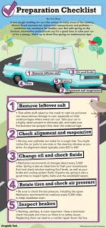 Infographic: Spring Maintenance Tips For Cars And Trucks | Cars And ... Family Trucks And Vans Best Of A Team Van Tv Movie Cars Pinterest And 11959 6th Prting 1971pictures By Richard Denver Used In Co Chevrolet Silvas Motor Company South Houston Tx 42 Best Trucks Images On Autos Car Coffee Talk 2275 Various Makes Models Rev Up Movies Featuring Fdango Honda Us Sales September 2017 Vehicle Up 68 Truck 05 Old Abandoned Graveyards Rare Found Sumter Inventory Minivan Bushnell Fl