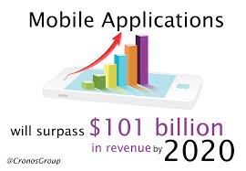 Mobile Applications As A Service What Business Looks For In A Sip Trunking Service Provider Total How To Become Voip Youtube Top 5 Best 800 Number Service Providers For Small Business The Unlimited Calling Plans Providers Voip Questions You Should Ask Your Provider Voicenext Clemmons North Carolina Voipcouk Secure Trunks Protecting Your Calls Start A Sixstage Guide Becoming Netscout Truview Live Assurance On Vimeo Uk Choose Voip 7 Steps With Pictures