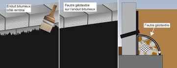 construire un muret de soutènement mur