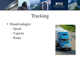 Trucking: Trucking Deregulation Old Dominion Names Greg Gantt Ceo Transport Topics Strongest Trucking Market In History Has Legs Atas Bob Costello Despite Biased Reporting Deregulated Has Been A Resounding Teamsters Local 81 Who We Are The Future Of Truckload Transportation M W Logistics Group Inc Deregulation Impact On The Production Structure Motor Produce Trucking Archives Haul Produce Serving Specialized Needs Our Heavy And Unleashing Innovation Air Cargo Braking Special Interests