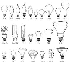 small base light bulbs lighting design ideas