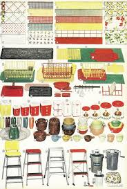 Best 25 Retro Kitchen Decor Ideas On Pinterest