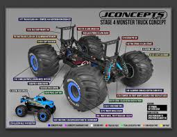J Concepts Tribute 2.6 X 3.6 Monster Truck Wheel, Black /(2/) JConcepts Pickup Truck Wikipedia Ford F150 Truck With Custom Painted Wheels Off Road Wheels Lifted Chevy S10 Supercharged Show 4x4 Youtube Led Lighting In Black 2013 Chevrolet Silverado 1500 Work Regular Cab Wheel Offset After Leveling Forum Community Of Rock Styled Offroad Choose A Different Path About Our Process Why Lift At Lewisville Tires And Tire Packages Chrome Rims 2001 Dodge Ram Slt Rims Loaded Pr1167 1969 Ford F100 20 20x12 Fuel Fueloffroad Custom