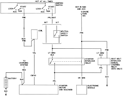 Repair Guides Wiring Diagrams AutoZone Com Within 1974 Chevy Truck ... West Auctions Auction Metalworking Equipment Utility Trucks 1974 Chevy Truck Wiring Diagram 1973 350 Starter 1985 Fuse Box Assembly Electrical Drawing Chevrolet Custom Deluxe 20 Pickup Youtube 81 Pickup Pinterest Pickups Car Pictures Cheyenne With A Ls3 Engine Swap Depot Valvoline Celibrates 140th Anniversary With C10 By Tom Walsh At Coroflotcom Latest Wiper Switch Stovebolt Tech