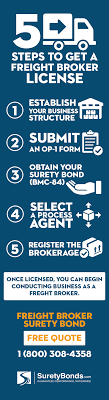 5 Steps To Get A Freight Broker License [INFOGRAPHIC] | Surety Bond ...