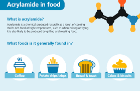 Avoid Acrylamide In Food