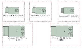 Autodesk Seek Revit Families by Revit Mep Trane Manufacture Revit Mep Family Content Available