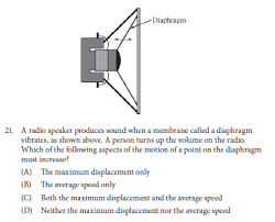 Turning Up The Volume On A Radio Increases Amplitude Of Wave Frequency Period Wavelength Remain Same