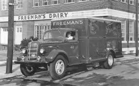 1950s Borden Milk Delivery Truck - AOL Image Search Results 30 Vintage Photos Of Bakery And Bread Trucks From Between The Vehicle Advertising 1950s Classic 3100 Chevy Truck Kitch Flickr 1950 Ford F150 News Reviews Msrp Ratings With Amazing Images Practicality 5 Unforgettable Pickups F1 Farm F100 Pickup Editorial Stock Image 19 Beautiful Pink That Any Girl Would Want Free Photo Restored Idaho Fish Game Truck 195558 Cameo The Worlds First Sport Found This Roc Brewing Co Intertional For Sale At You Will See Every Part Components On Those