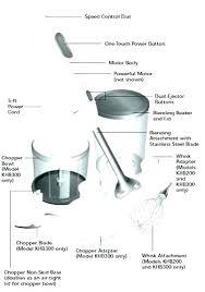 Kitchenaid Replacement Bowl Stand Mixer Parts Diagram