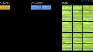 Mathceil In Angularjs by Agile Dan U0027s Website