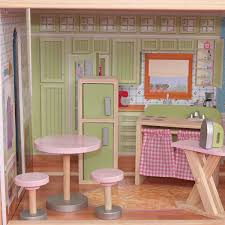 Detail Feedback Questions About Doll Houses SYLVANIAN FAMILIES
