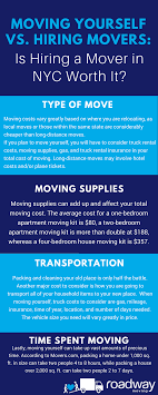 Moving Yourself Vs. Hiring Movers | NYC Movers | Roadway Moving