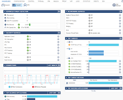 Dashboard Firewall Page | Barracuda Campus