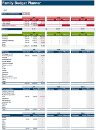 Family Budget Planner Screenshot