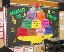 Music Bulletin Board Ideas Are Great Especially For Elementary School And Kids Often Love Too Some Examples Of This Kind