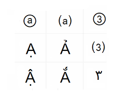 Twitter Emoticons ヽ o ノ Emoticons Symbols