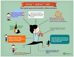 Kids Yoga Benefits Infographic