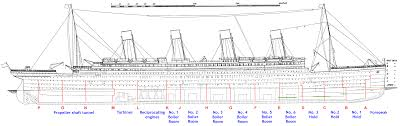 Lusitania Sinks In Real Time by Rms Titanic Useful Notes Tv Tropes